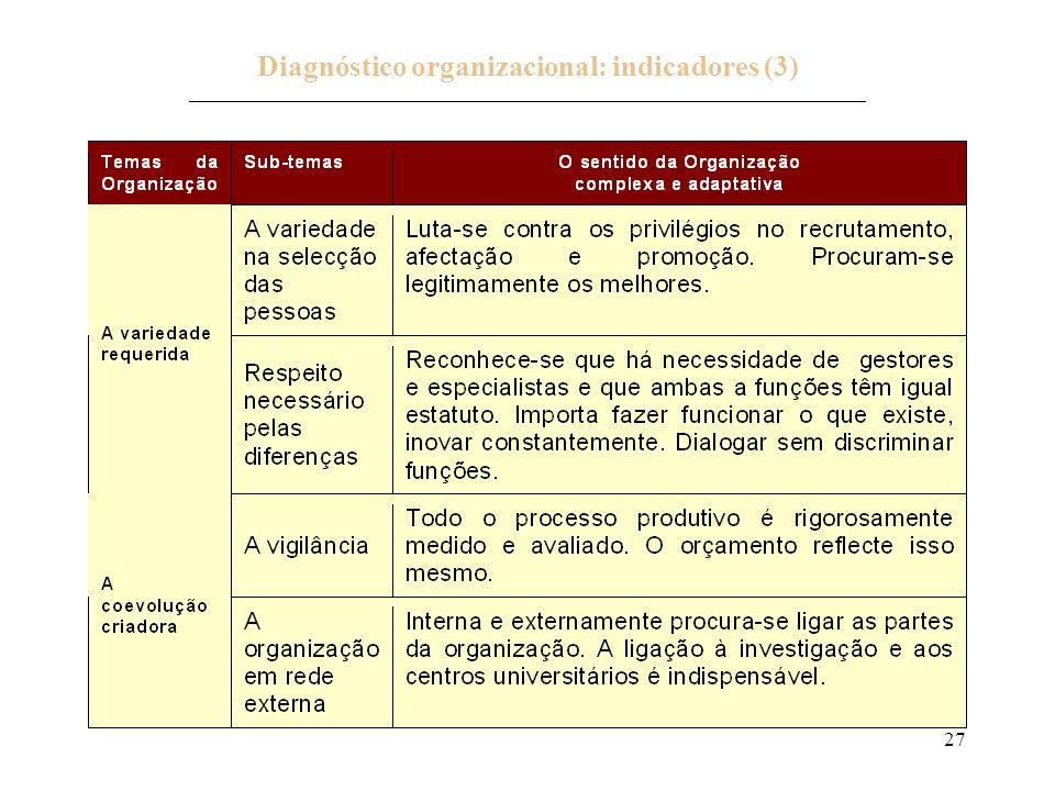 27 Diagnóstico organizacional: indicadores (3) _____________________________________________________________________________.