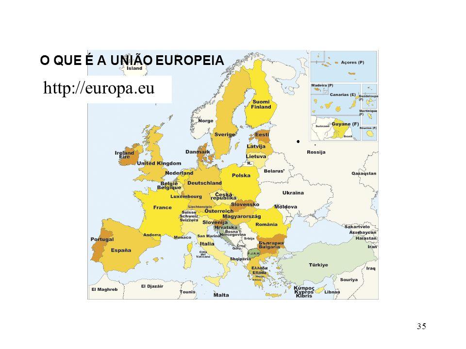 35 O QUE É A UNIÃO EUROPEIA http://europa.eu.