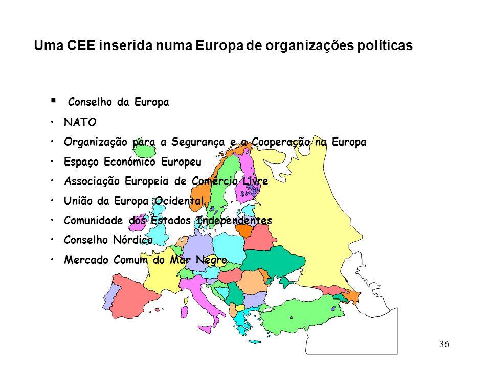 36 Uma CEE inserida numa Europa de organizações políticas Conselho da Europa NATO Organização para a Segurança e a Cooperação na Europa Espaço Económi