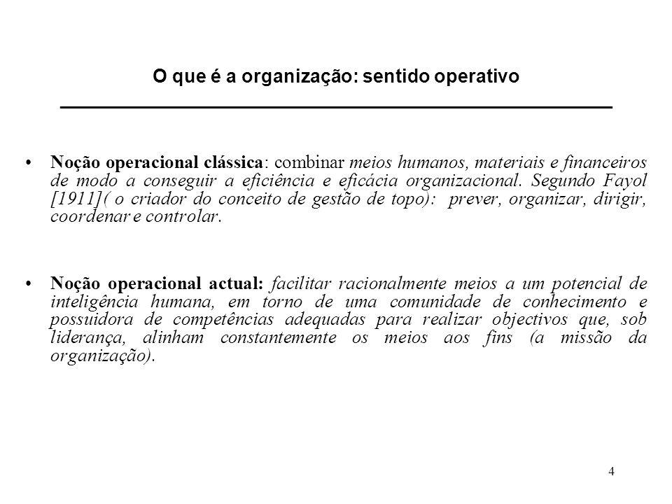 4 O que é a organização: sentido operativo _____________________________________________________ Noção operacional clássica: combinar meios humanos, m