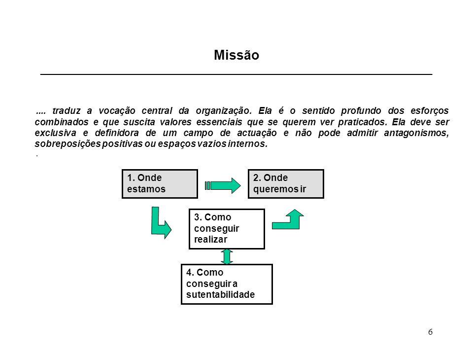 6 Missão ___________________________________________________________________.... traduz a vocação central da organização. Ela é o sentido profundo dos