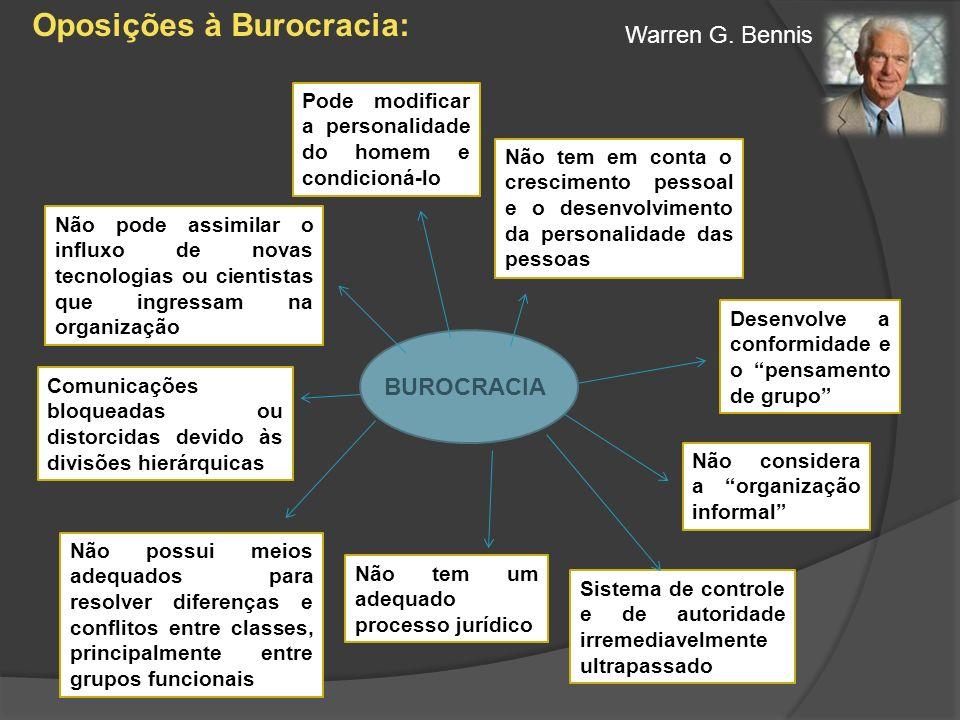 Warren G. Bennis Oposições à Burocracia: BUROCRACIA Não tem em conta o crescimento pessoal e o desenvolvimento da personalidade das pessoas Desenvolve