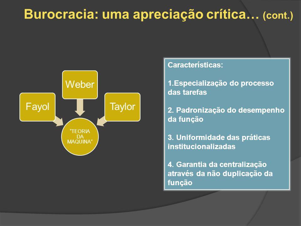 Burocracia: uma apreciação crítica… (cont.) TEORIA DA MAQUINA FayolWeberTaylor Características: 1.Especialização do processo das tarefas 2. Padronizaç