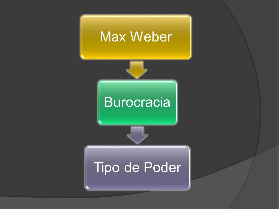 BurocraciaTipo de Poder
