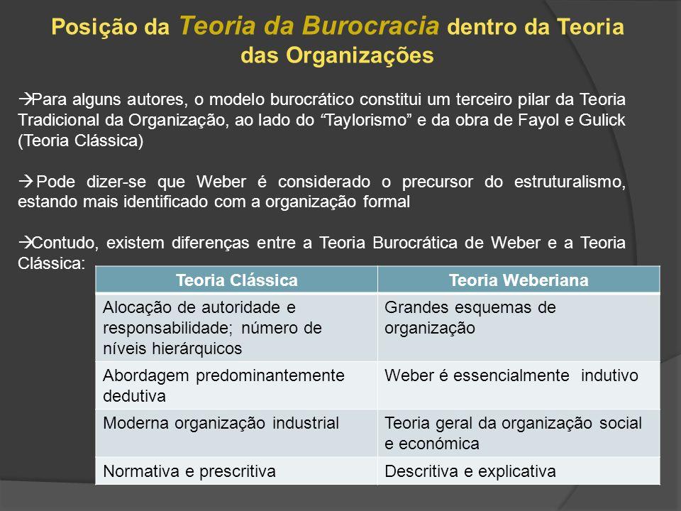 Posição da Teoria da Burocracia dentro da Teoria das Organizações Para alguns autores, o modelo burocrático constitui um terceiro pilar da Teoria Trad