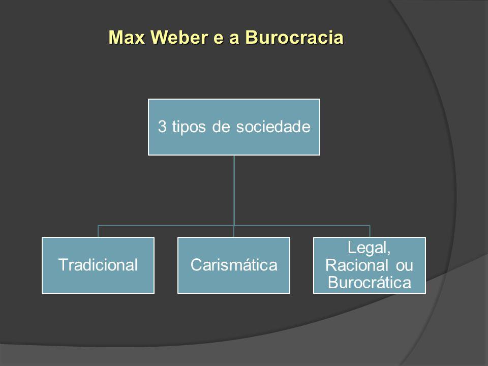 Max Weber e a Burocracia 3 tipos de sociedade TradicionalCarismática Legal, Racional ou Burocrática