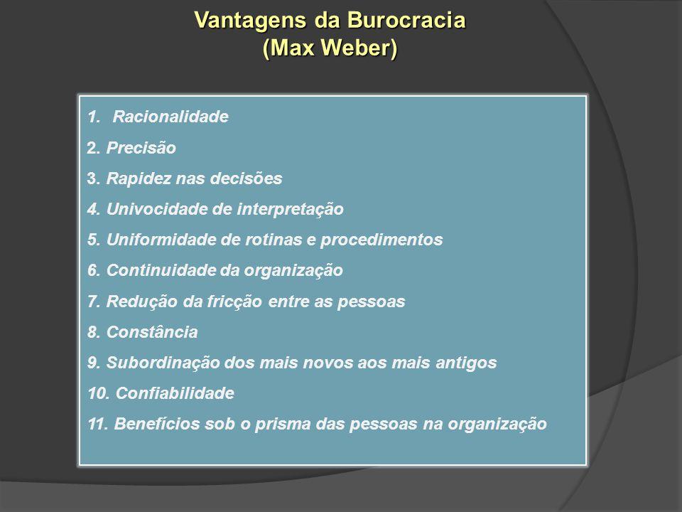 Vantagens da Burocracia (Max Weber) 1.Racionalidade 2. Precisão 3. Rapidez nas decisões 4. Univocidade de interpretação 5. Uniformidade de rotinas e p