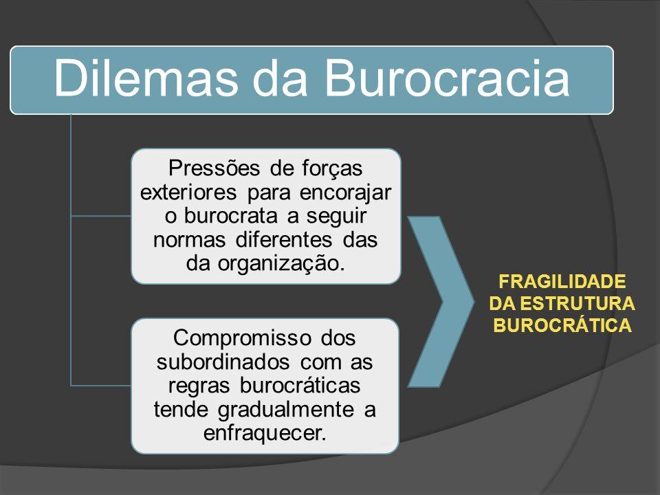 Dilemas da Burocracia Pressões de forças exteriores para encorajar o burocrata a seguir normas diferentes das da organização. Compromisso dos subordin