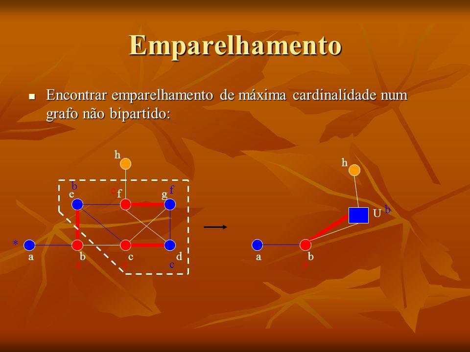 Emparelhamento Encontrar emparelhamento de máxima cardinalidade num grafo não bipartido: Encontrar emparelhamento de máxima cardinalidade num grafo nã