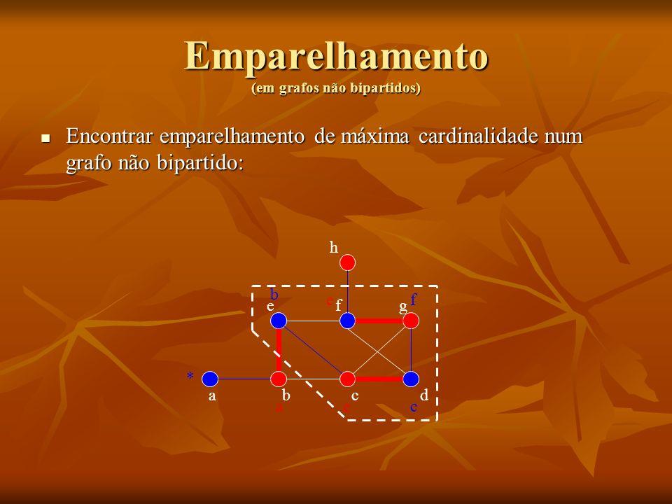 Emparelhamento (em grafos não bipartidos) Encontrar emparelhamento de máxima cardinalidade num grafo não bipartido: Encontrar emparelhamento de máxima