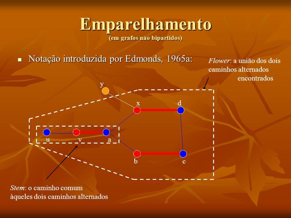 Emparelhamento (em grafos não bipartidos) Notação introduzida por Edmonds, 1965a: Notação introduzida por Edmonds, 1965a: uva bc dx y Flower: a união