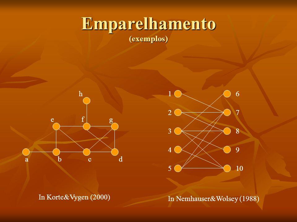 Emparelhamento (exemplos) abcd efg h1 2 3 4 5 6 7 8 9 10 In Korte&Vygen (2000) In Nemhauser&Wolsey (1988)