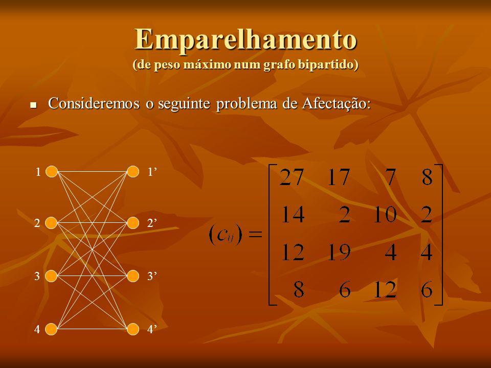 Consideremos o seguinte problema de Afectação: Consideremos o seguinte problema de Afectação: 1 2 3 4 1 2 3 4 Emparelhamento (de peso máximo num grafo