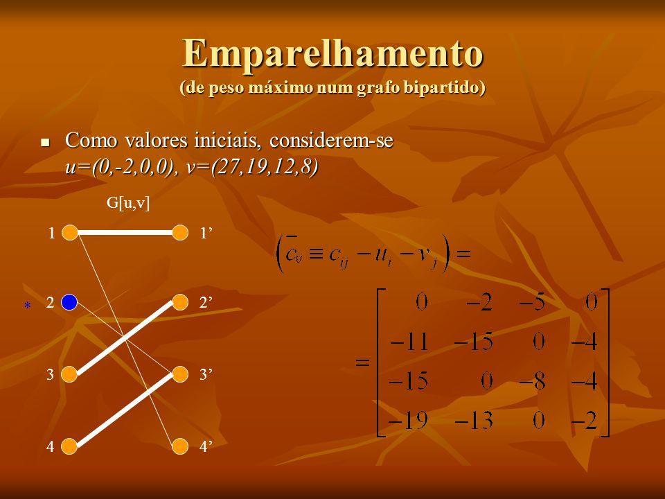 Como valores iniciais, considerem-se u=(0,-2,0,0), v=(27,19,12,8) Como valores iniciais, considerem-se u=(0,-2,0,0), v=(27,19,12,8) 1 2 3 4 1 2 3 4 Em