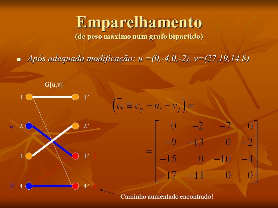 Após adequada modificação: u =(0,-4,0,-2), v=(27,19,14,8) Após adequada modificação: u =(0,-4,0,-2), v=(27,19,14,8) 1 2 3 4 1 2 3 4 Emparelhamento (de