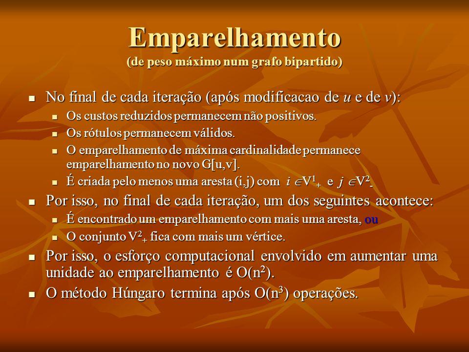 No final de cada iteração (após modificacao de u e de v): No final de cada iteração (após modificacao de u e de v): Os custos reduzidos permanecem não