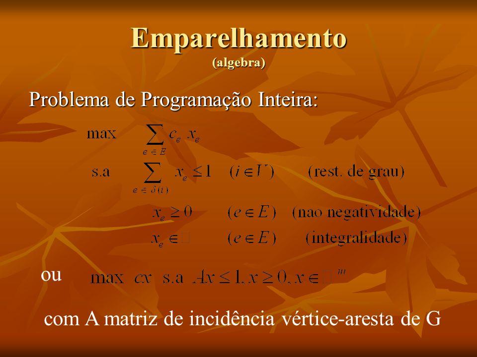 Emparelhamento (algebra) Problema de Programação Inteira: ou com A matriz de incidência vértice-aresta de G