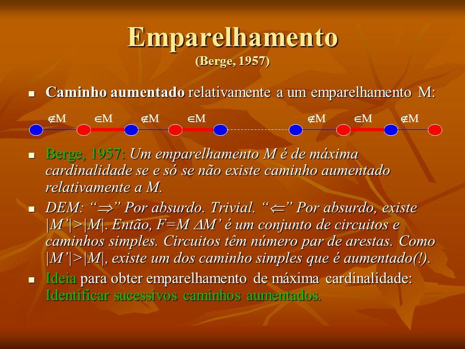 Emparelhamento (Berge, 1957) Caminho aumentado relativamente a um emparelhamento M: Caminho aumentado relativamente a um emparelhamento M: Berge, 1957