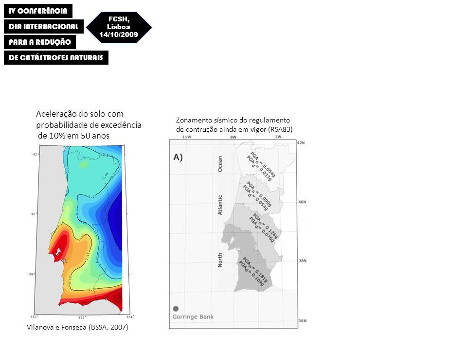 IV CONFERÊNCIA DIA INTERNACIONAL PARA A REDUÇÃO DE CATÁSTROFES NATURAIS FCSH, Lisboa 14/10/2009 Vilanova e Fonseca (BSSA, 2007) Aceleração do solo com probabilidade de excedência de 10% em 50 anos Zonamento sísmico do regulamento de contrução ainda em vigor (RSA83)