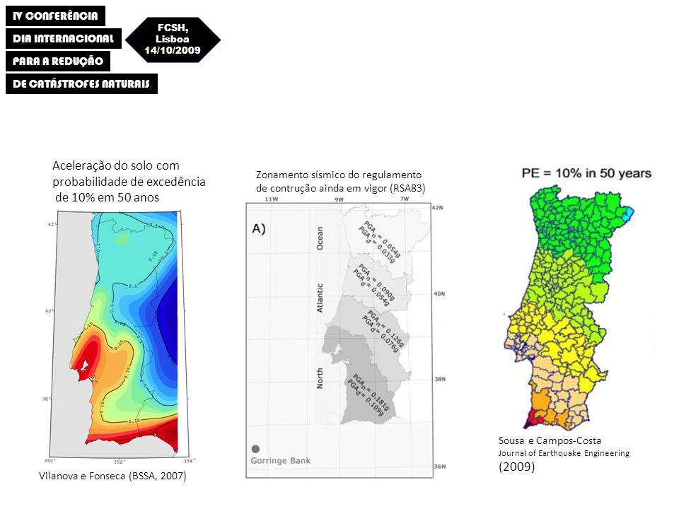 IV CONFERÊNCIA DIA INTERNACIONAL PARA A REDUÇÃO DE CATÁSTROFES NATURAIS FCSH, Lisboa 14/10/2009 Vilanova e Fonseca (BSSA, 2007) Aceleração do solo com probabilidade de excedência de 10% em 50 anos Zonamento sísmico do regulamento de contrução ainda em vigor (RSA83) Sousa e Campos-Costa Journal of Earthquake Engineering (2009)