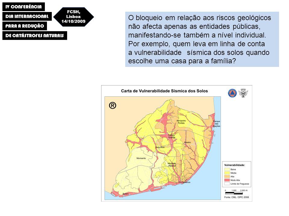 IV CONFERÊNCIA DIA INTERNACIONAL PARA A REDUÇÃO DE CATÁSTROFES NATURAIS FCSH, Lisboa 14/10/2009 O bloqueio em relação aos riscos geológicos não afecta apenas as entidades públicas, manifestando-se também a nível individual.
