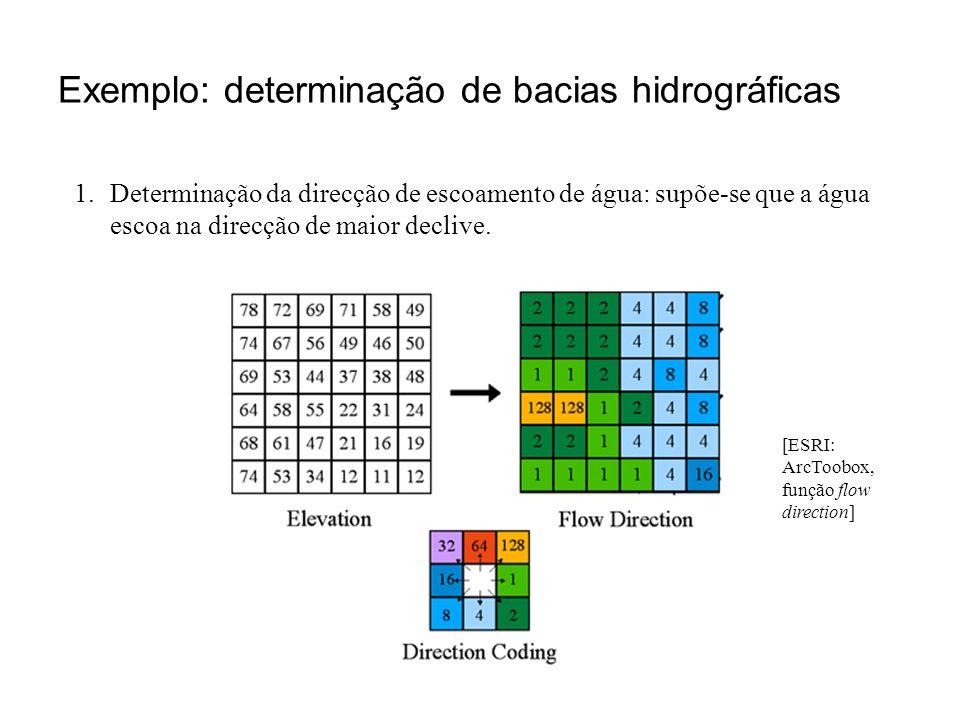 Exemplo: determinação de bacias hidrográficas [ESRI: ArcToobox, função flow direction] 1.Determinação da direcção de escoamento de água: supõe-se que