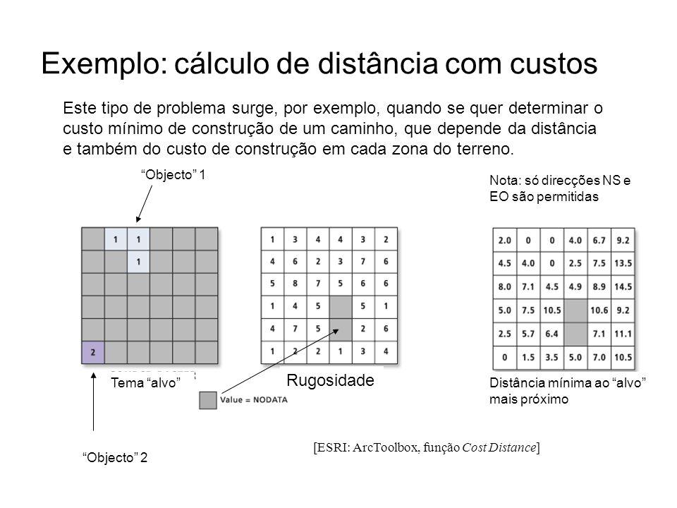 Exemplo: cálculo de distância com custos [ESRI: ArcToolbox, função Cost Distance] Objecto 1 Objecto 2 Rugosidade Tema alvoDistância mínima ao alvo mai