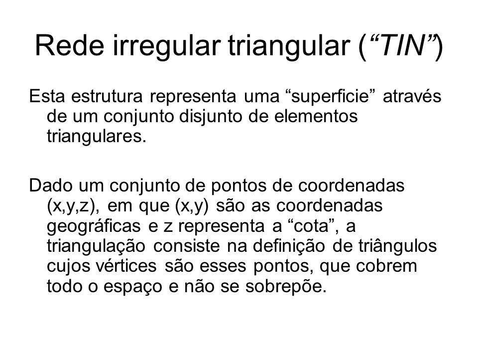 Rede irregular triangular (TIN) Esta estrutura representa uma superficie através de um conjunto disjunto de elementos triangulares. Dado um conjunto d