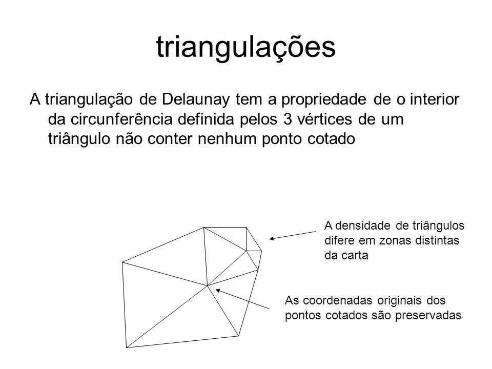 triangulações A triangulação de Delaunay tem a propriedade de o interior da circunferência definida pelos 3 vértices de um triângulo não conter nenhum
