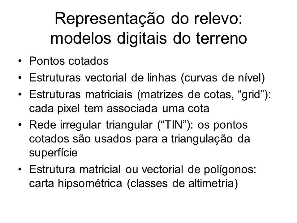 Representação do relevo: modelos digitais do terreno Pontos cotados Estruturas vectorial de linhas (curvas de nível) Estruturas matriciais (matrizes d