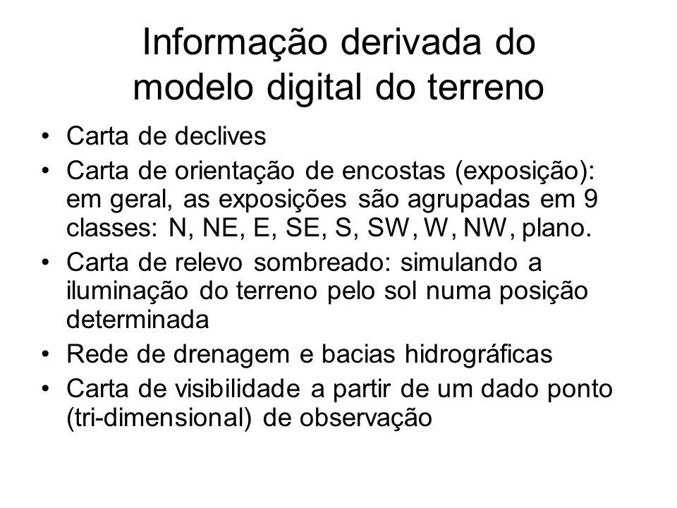 Informação derivada do modelo digital do terreno Carta de declives Carta de orientação de encostas (exposição): em geral, as exposições são agrupadas