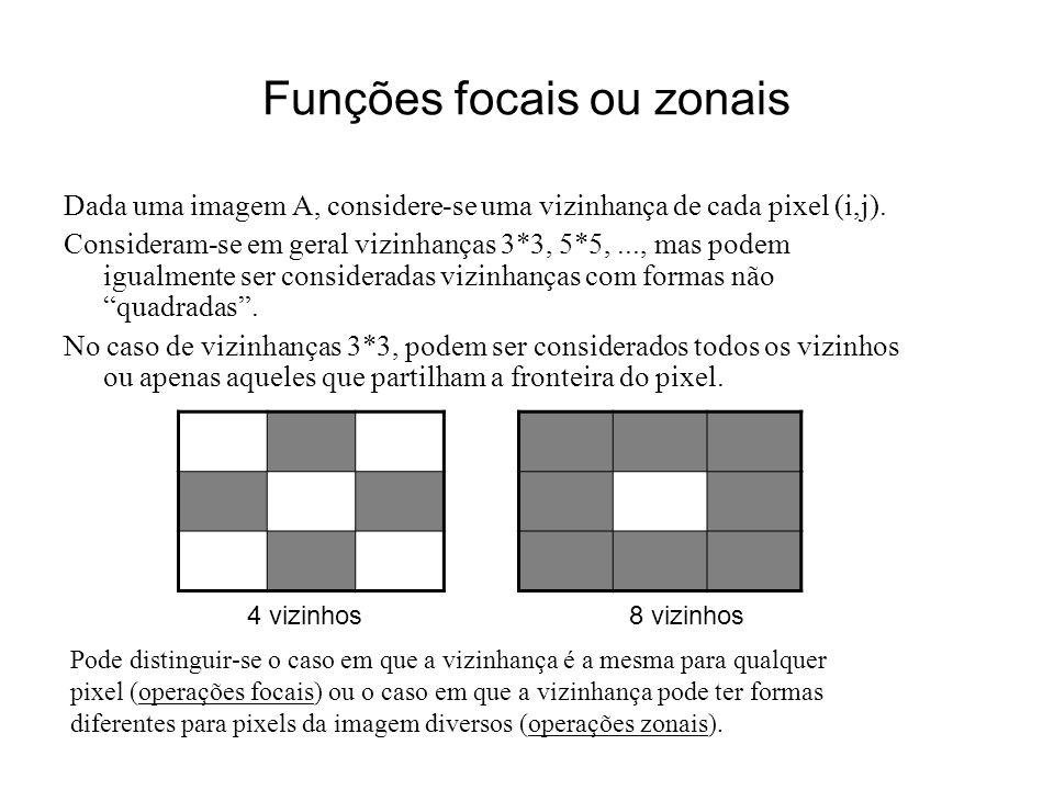 Funções focais ou zonais Dada uma imagem A, considere-se uma vizinhança de cada pixel (i,j). Consideram-se em geral vizinhanças 3*3, 5*5,..., mas pode