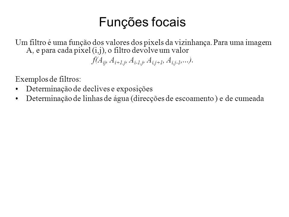 Funções focais Um filtro é uma função dos valores dos pixels da vizinhança. Para uma imagem A, e para cada pixel (i,j), o filtro devolve um valor f(A
