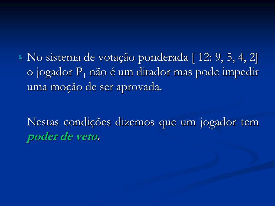 1 No sistema de votação ponderada [ 12: 9, 5, 4, 2] o jogador P 1 não é um ditador mas pode impedir uma moção de ser aprovada. No sistema de votação p