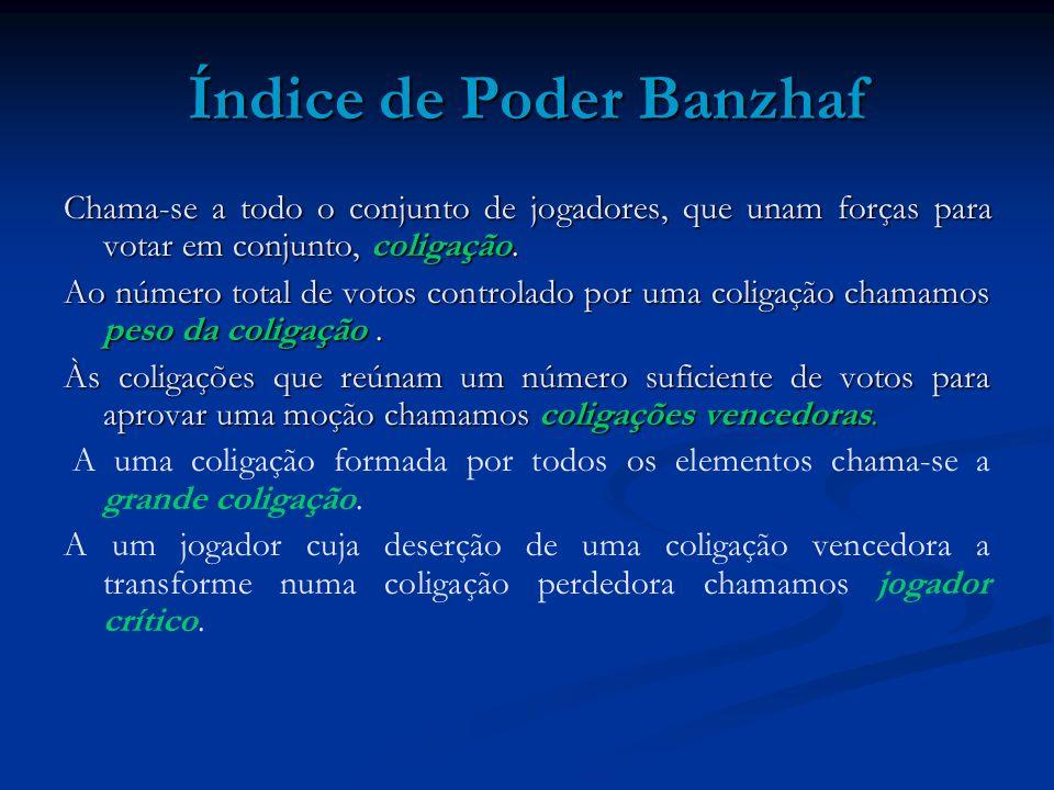 Índice de Poder Banzhaf Chama-se a todo o conjunto de jogadores, que unam forças para votar em conjunto, coligação. Ao número total de votos controlad