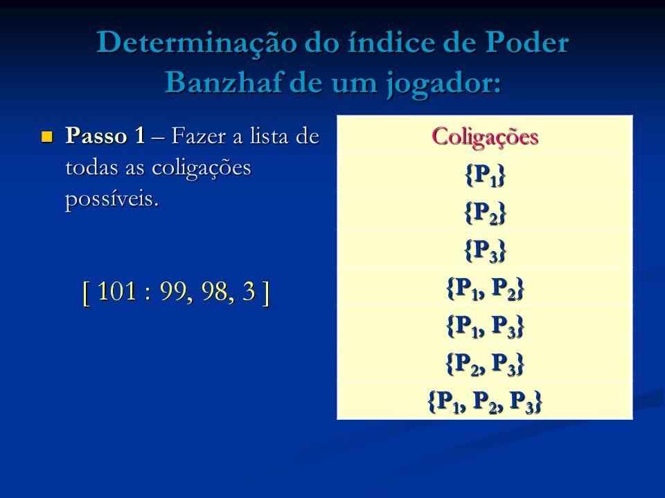 Determinação do índice de Poder Banzhaf de um jogador: Passo 1 – Fazer a lista de todas as coligações possíveis. Passo 1 – Fazer a lista de todas as c
