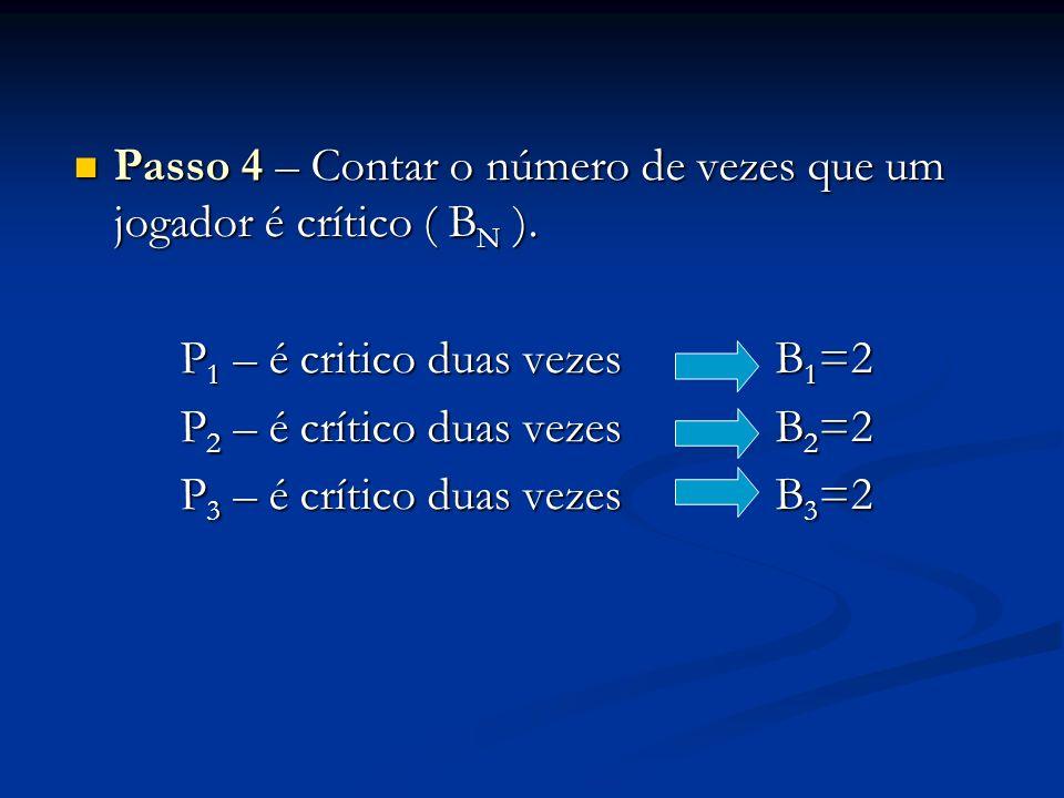 Passo 4 – Contar o número de vezes que um jogador é crítico ( B N ). Passo 4 – Contar o número de vezes que um jogador é crítico ( B N ). P 1 – é crit