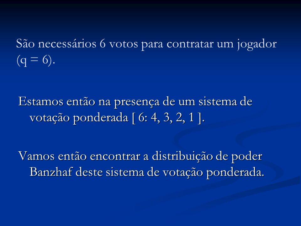 São necessários 6 votos para contratar um jogador (q = 6). Estamos então na presença de um sistema de votação ponderada [ 6: 4, 3, 2, 1 ]. Vamos então