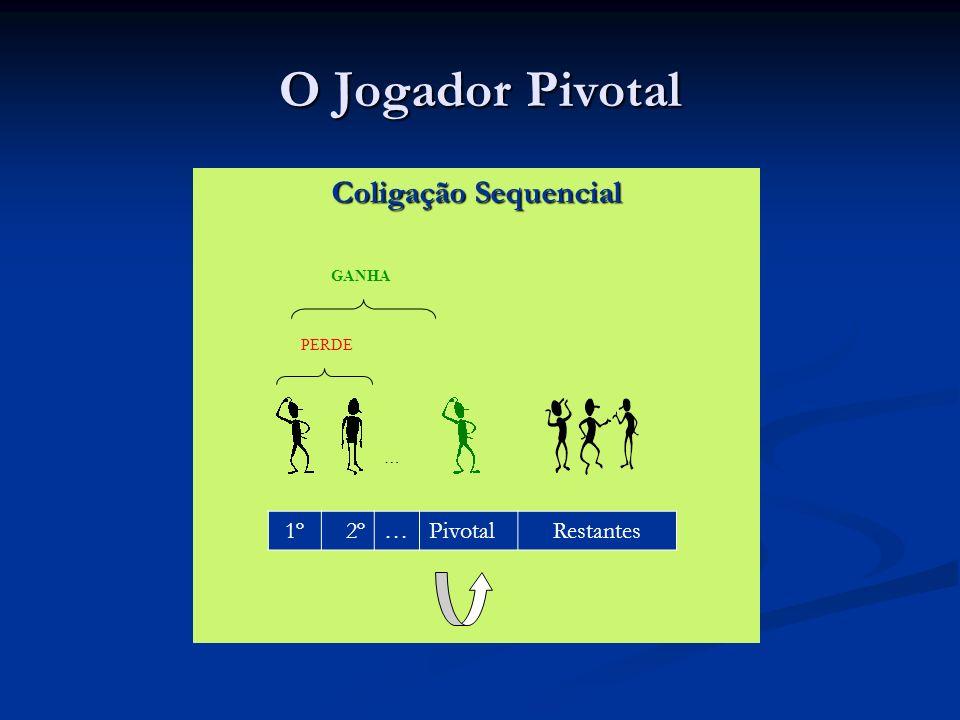 O Jogador Pivotal Coligação Sequencial GANHA PERDE … 1º2º…PivotalRestantes