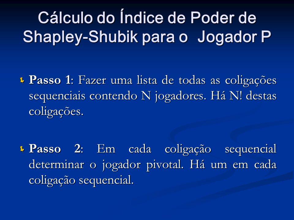 Cálculo do Índice de Poder de Shapley-Shubik para o Jogador P Passo 1: Fazer uma lista de todas as coligações sequenciais contendo N jogadores. Há N!