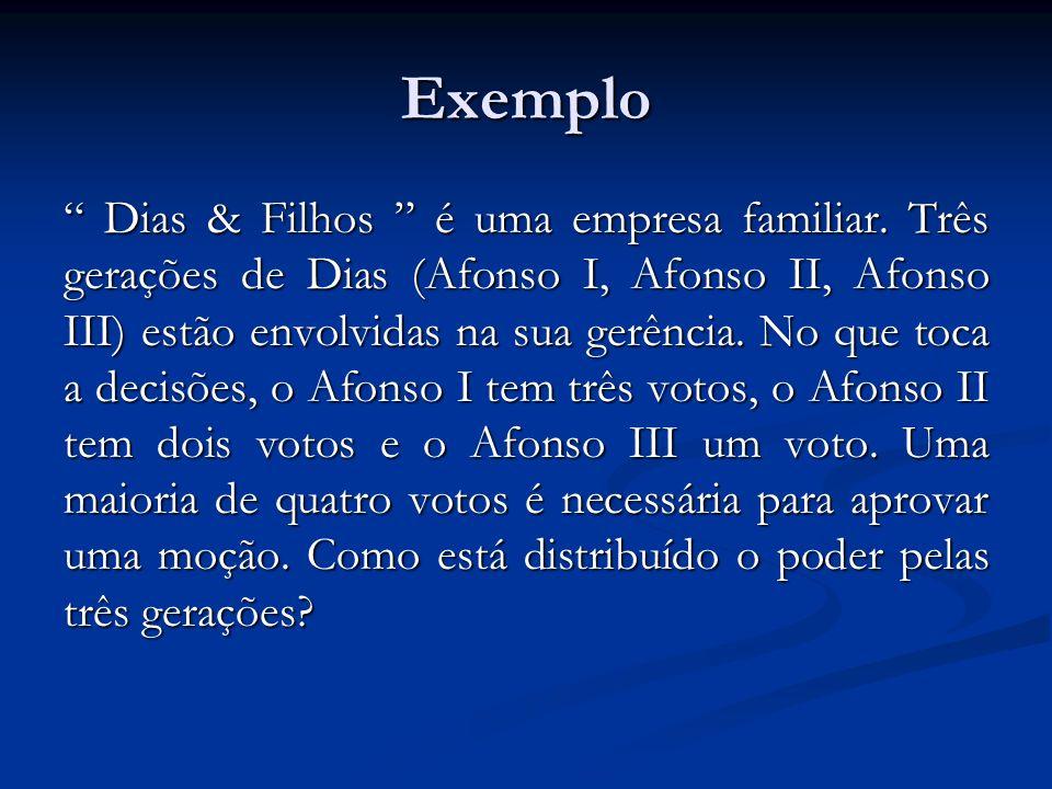 Exemplo Dias & Filhos é uma empresa familiar. Três gerações de Dias (Afonso I, Afonso II, Afonso III) estão envolvidas na sua gerência. No que toca a