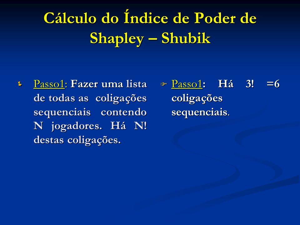 Cálculo do Índice de Poder de Shapley – Shubik Passo1: Fazer uma lista de todas as coligações sequenciais contendo N jogadores. Há N! destas coligaçõe