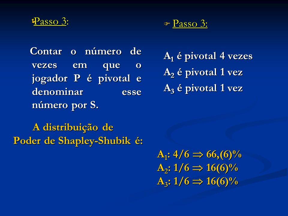 A distribuição de Poder de Shapley-Shubik é: A 1 : 4/6 66,(6)% A 2 : 1/6 16(6)% A 3 : 1/6 16(6)% A distribuição de Poder de Shapley-Shubik é: A 1 : 4/
