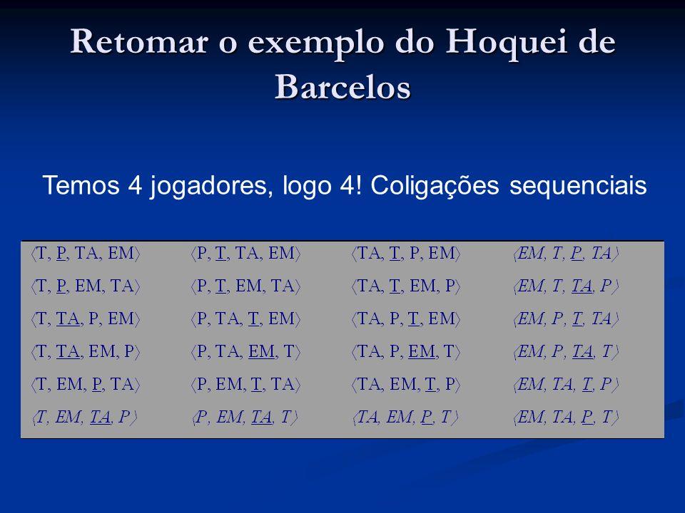 Retomar o exemplo do Hoquei de Barcelos Temos 4 jogadores, logo 4! Coligações sequenciais