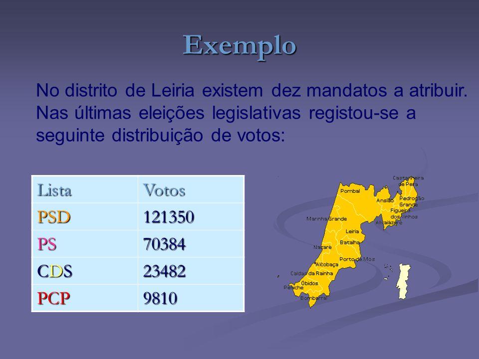 Exemplo No distrito de Leiria existem dez mandatos a atribuir. Nas últimas eleições legislativas registou-se a seguinte distribuição de votos:ListaVot