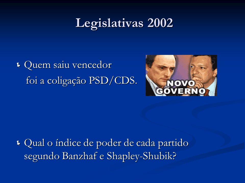 Legislativas 2002 Legislativas 2002 Quem saiu vencedor Quem saiu vencedor foi a coligação PSD/CDS. foi a coligação PSD/CDS. Qual o índice de poder de