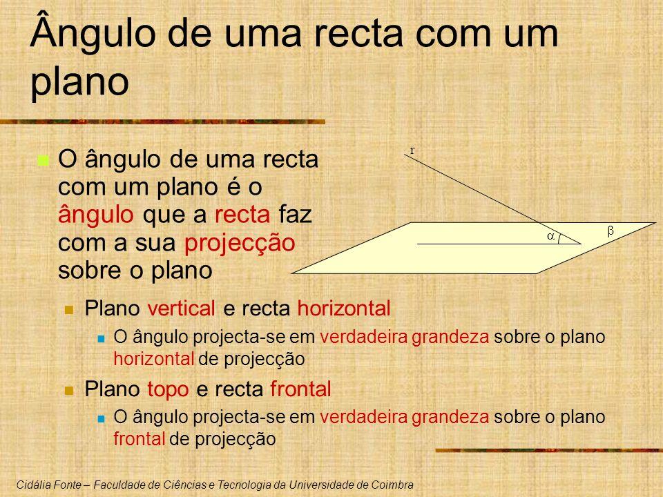 Cidália Fonte – Faculdade de Ciências e Tecnologia da Universidade de Coimbra Ângulo de uma recta com um plano Plano vertical e recta horizontal O âng