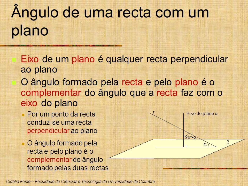 Cidália Fonte – Faculdade de Ciências e Tecnologia da Universidade de Coimbra Ângulo de uma recta com um plano Eixo de um plano é qualquer recta perpe