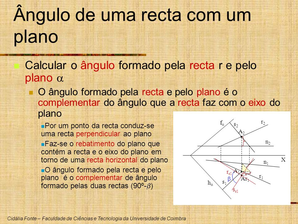 Cidália Fonte – Faculdade de Ciências e Tecnologia da Universidade de Coimbra r2r2 r1r1 f h Ângulo de uma recta com um plano Calcular o ângulo formado