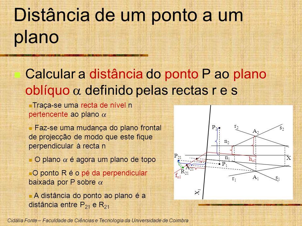 Cidália Fonte – Faculdade de Ciências e Tecnologia da Universidade de Coimbra X s2s2 r2r2 s1s1 r1r1 P1P1 P2P2 Distância de um ponto a um plano Calcula